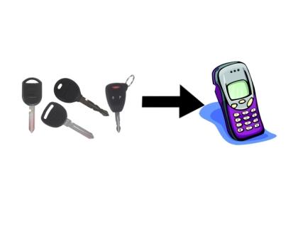 استفاده از گوشی موبایل به جای سوئیچ ماشین با تکنولوژی NFC